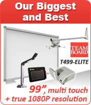 Our biggest and best is the TeamBoard T499-ELITE